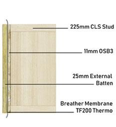 225 open timber pak panel